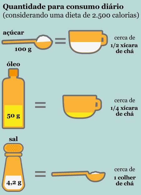 Grafico-pequena-gourmet1
